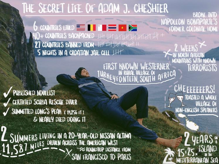 Secret Live of Adam J. Cheshier World Traveler
